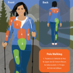 benefits-of-nordic-pole-walking